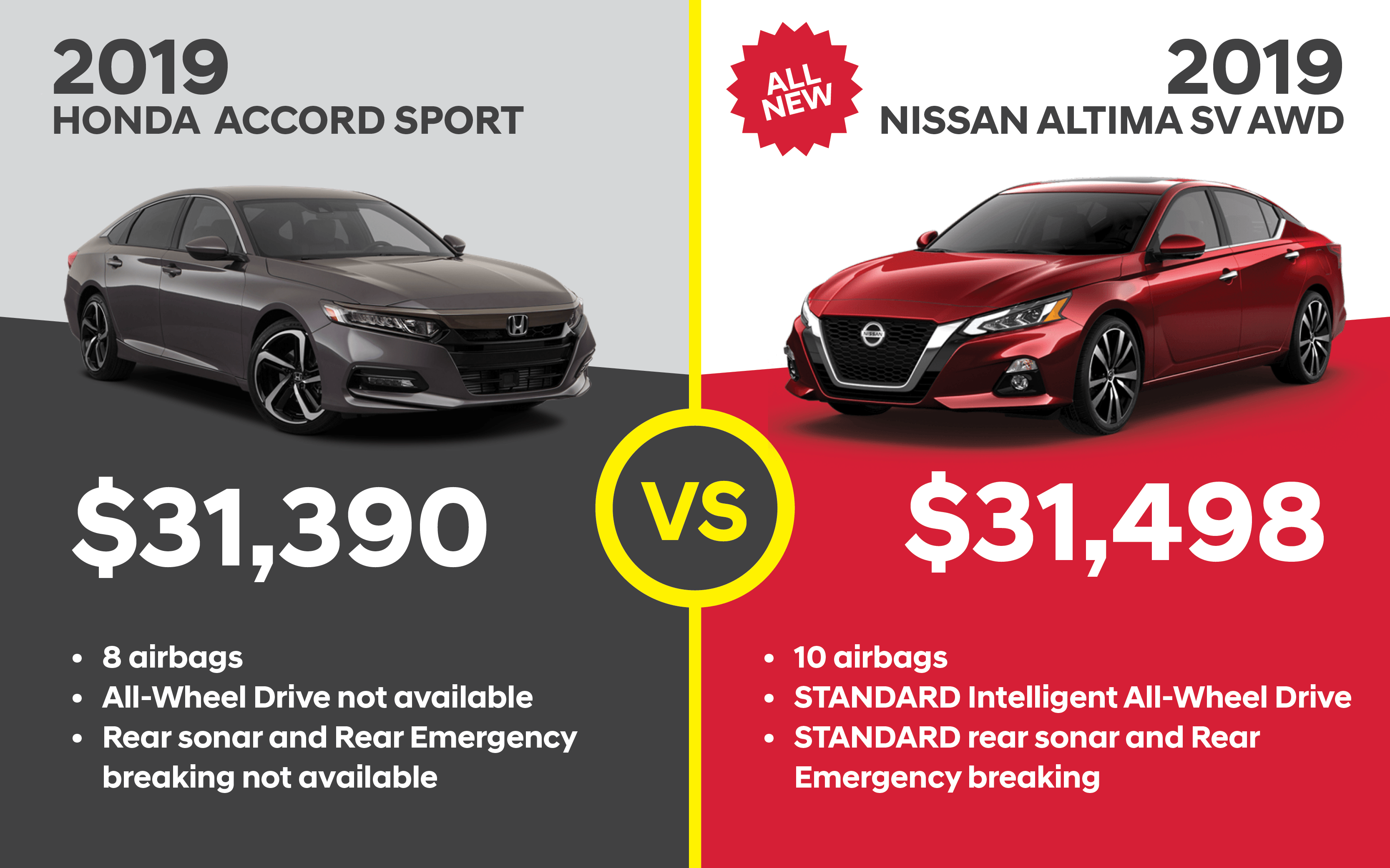 Nissan Vs Honda >> Nissan Altima Vs Honda Accord Parkway Nissan